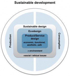 Sustainable Development_Web